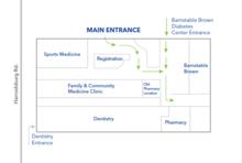 UK Turfland Retail Pharmacy