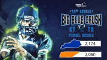 graphic that says Big Blue Crush Final Score: Kentucky 2,174; Tennessee: 2,060