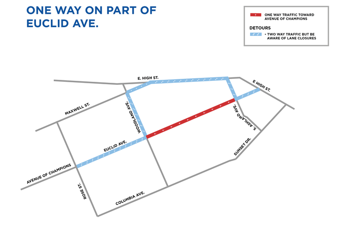 map showing one-way traffic on Euclid Avenue