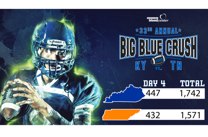 graphic that says Big Blue Crush. Day 4: 447 donations for Kentucky for a total of 1,742. 432 donations for Tennessee for a total of 1,571.