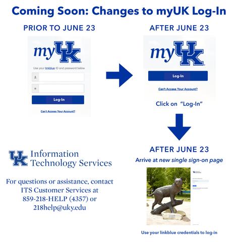 Image of myUK screen and login