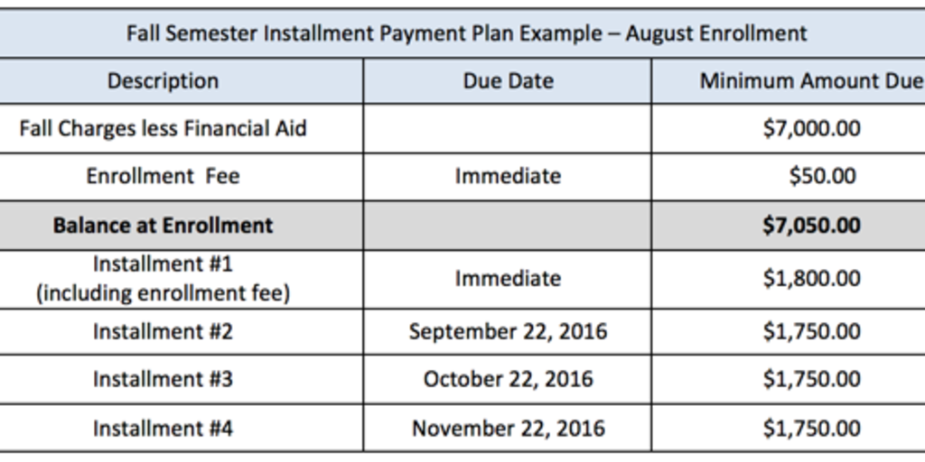New Student Installment Payment Plan Now Available   UKNow