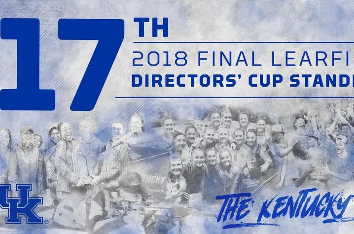Graphic - Directors' Cup