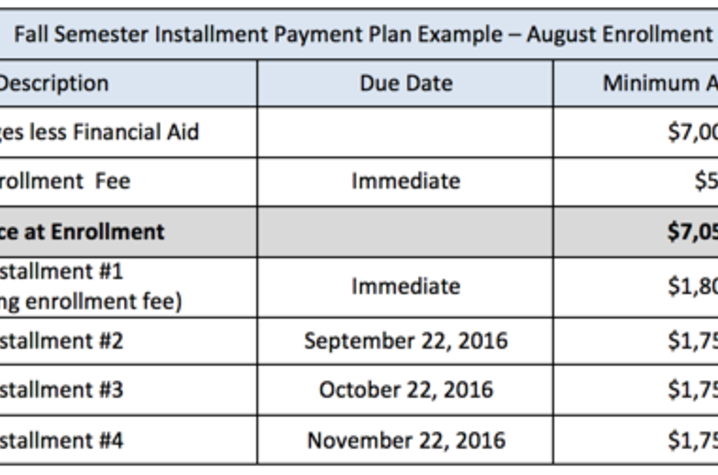 29 2016 University Of Kentucky Student Account Services Now Offers A New Payment Plan Focused On Helping Ease The Pressure Of Remitting Payments In Full