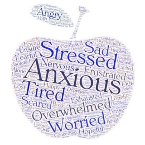 An apple-shaped word cloud of words used to describe the Fall 2020 experience among school staff. The largest words are anxious, stressed, tired, overwhelmed, and worried